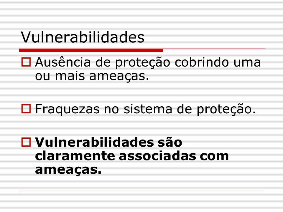 Vulnerabilidades  Ausência de proteção cobrindo uma ou mais ameaças.