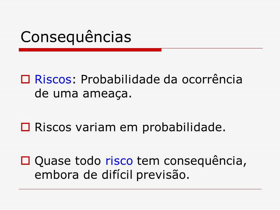Consequências  Riscos: Probabilidade da ocorrência de uma ameaça.  Riscos variam em probabilidade.  Quase todo risco tem consequência, embora de di