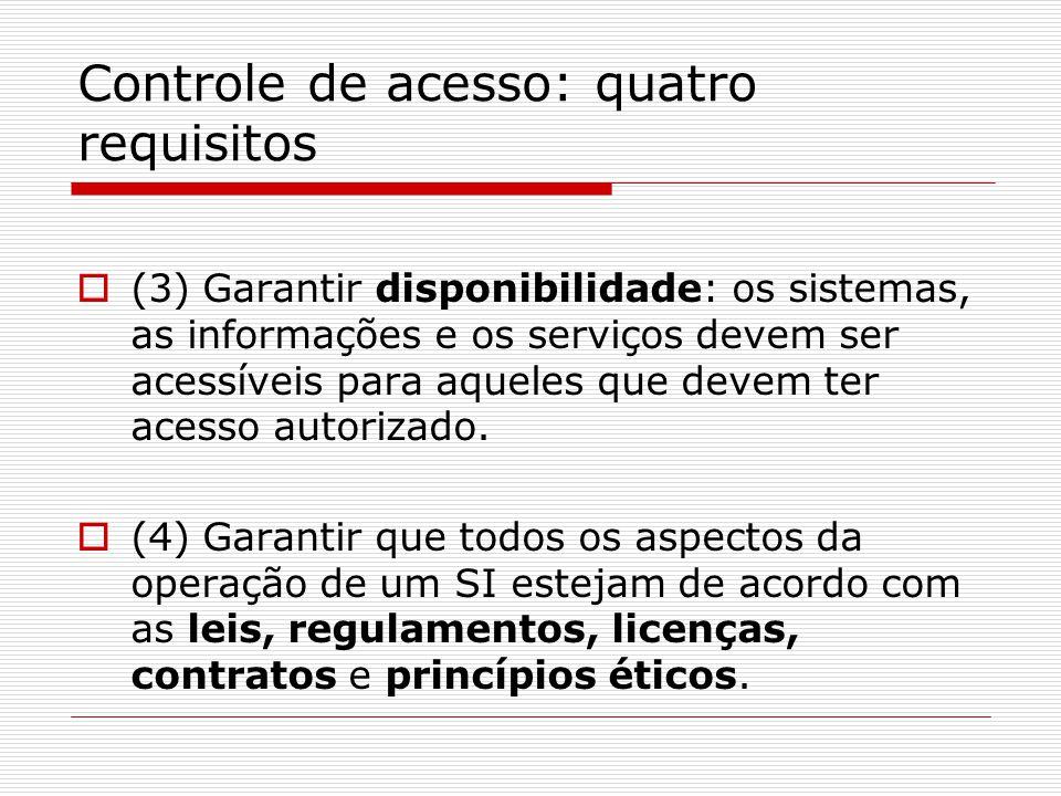 Controle de acesso: quatro requisitos  (3) Garantir disponibilidade: os sistemas, as informações e os serviços devem ser acessíveis para aqueles que devem ter acesso autorizado.