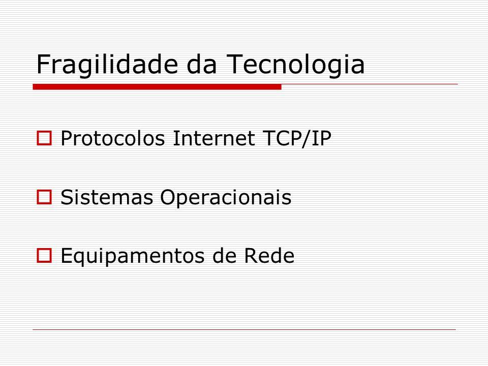 Fragilidade da Tecnologia  Protocolos Internet TCP/IP  Sistemas Operacionais  Equipamentos de Rede