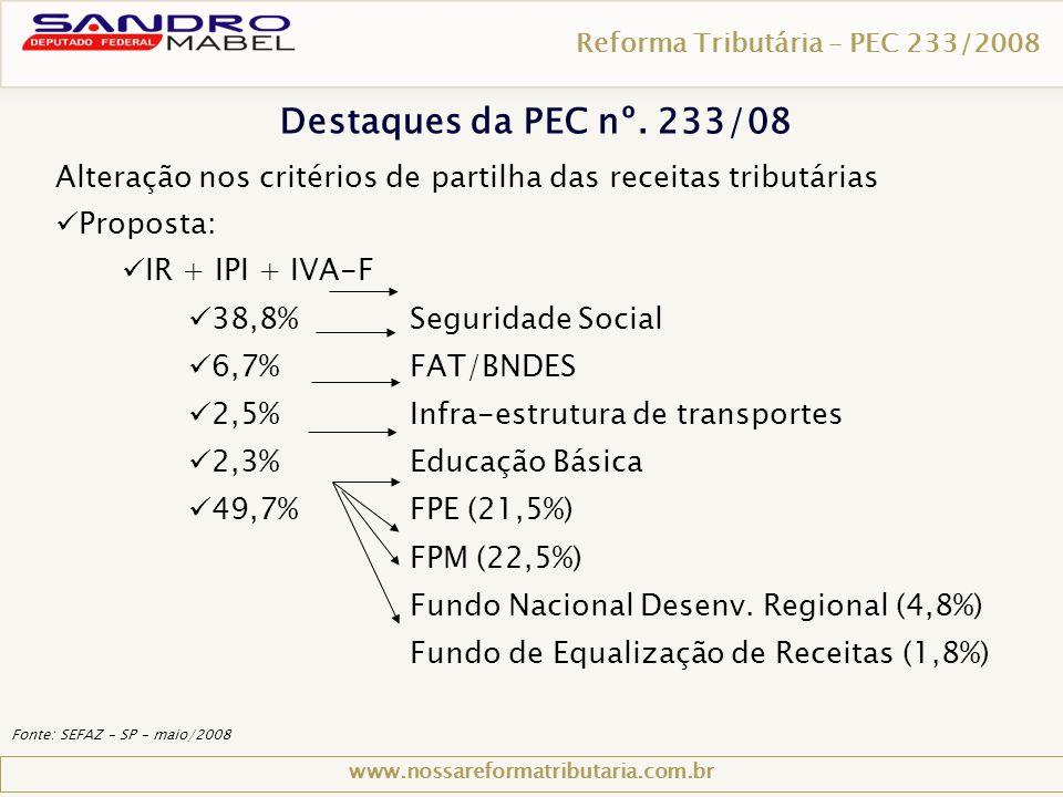 Alteração nos critérios de partilha das receitas tributárias  Proposta:  IR + IPI + IVA-F  38,8% Seguridade Social  6,7%FAT/BNDES  2,5% Infra-est