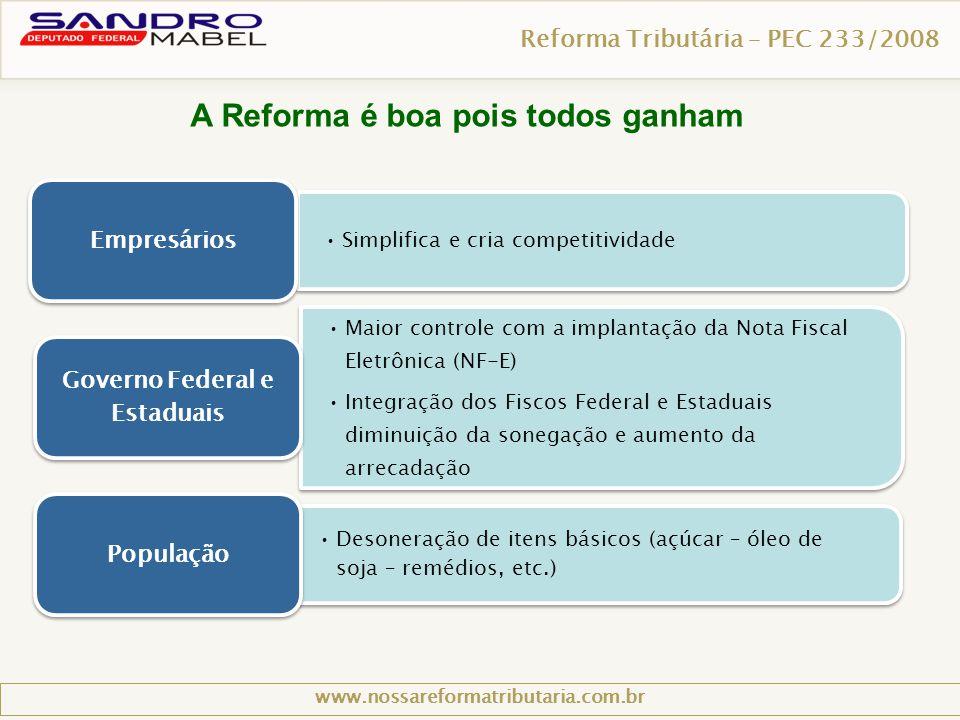 •Simplifica e cria competitividade Empresários •Maior controle com a implantação da Nota Fiscal Eletrônica (NF-E) •Integração dos Fiscos Federal e Est