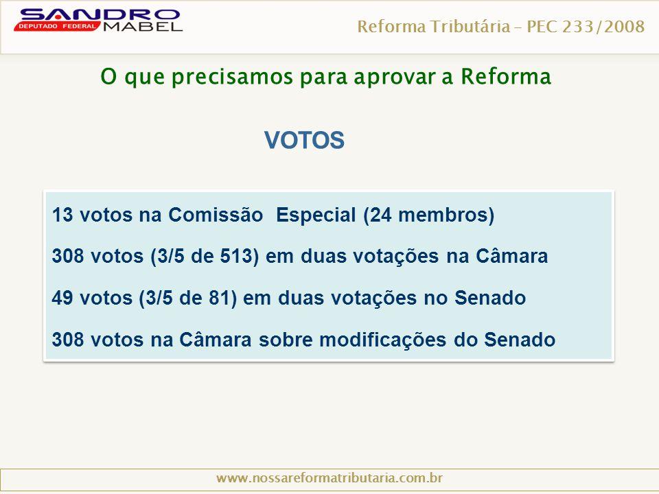 VOTOS 13 votos na Comissão Especial (24 membros) 308 votos (3/5 de 513) em duas votações na Câmara 49 votos (3/5 de 81) em duas votações no Senado 308