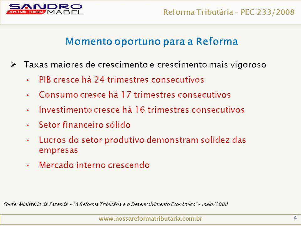 """4 Reforma Tributária – PEC 233/2008 Momento oportuno para a Reforma www.nossareformatributaria.com.br Fonte: Ministério da Fazenda – """"A Reforma Tribut"""