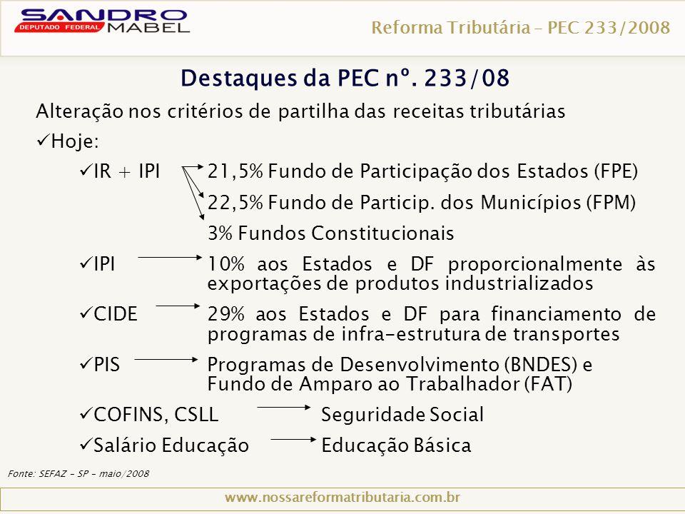 Alteração nos critérios de partilha das receitas tributárias  Hoje:  IR + IPI21,5% Fundo de Participação dos Estados (FPE) 22,5% Fundo de Particip.