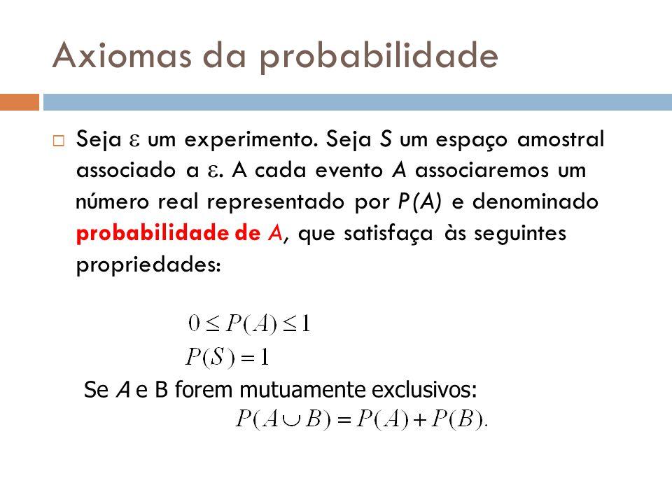Eventos  Um evento A (relativo a um particular espaço amostral S, associado a um experimento  é simplesmente um conjunto de resultados possíveis 
