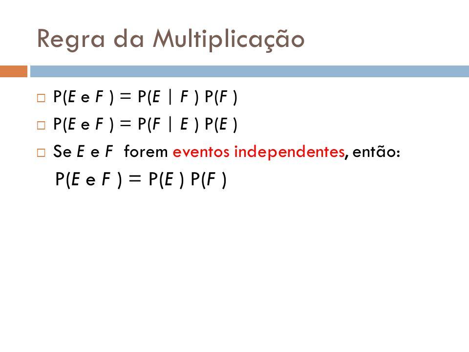 Probabilidade condicional  A probabilidade condicional de um evento A, dado que ocorreu o evento B, ou a probabilidade condicional de A dado B é representada simbolicamente por: P(A |B)
