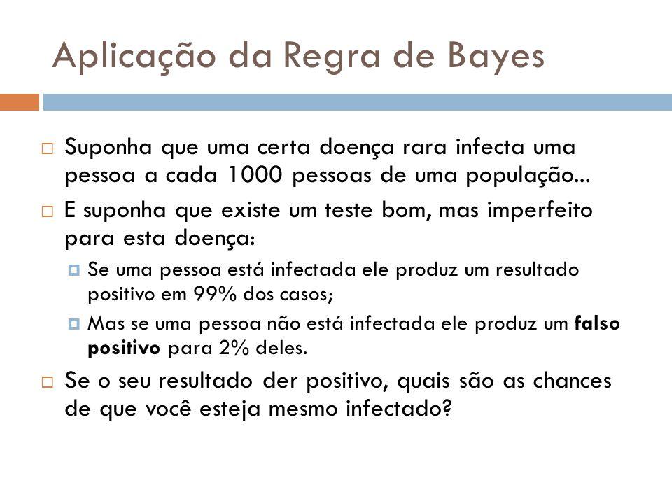 Regra de Bayes  Teorema da Probabilidade Total:  Aplicando a definição de probabilidade condicional juntamente com este teorema, obtemos: Regra de Bayes