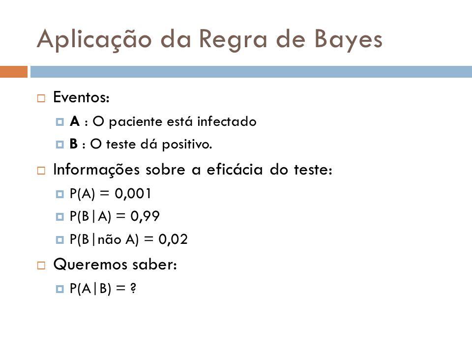 Aplicação da Regra de Bayes  Suponha que uma certa doença rara infecta uma pessoa a cada 1000 pessoas de uma população...