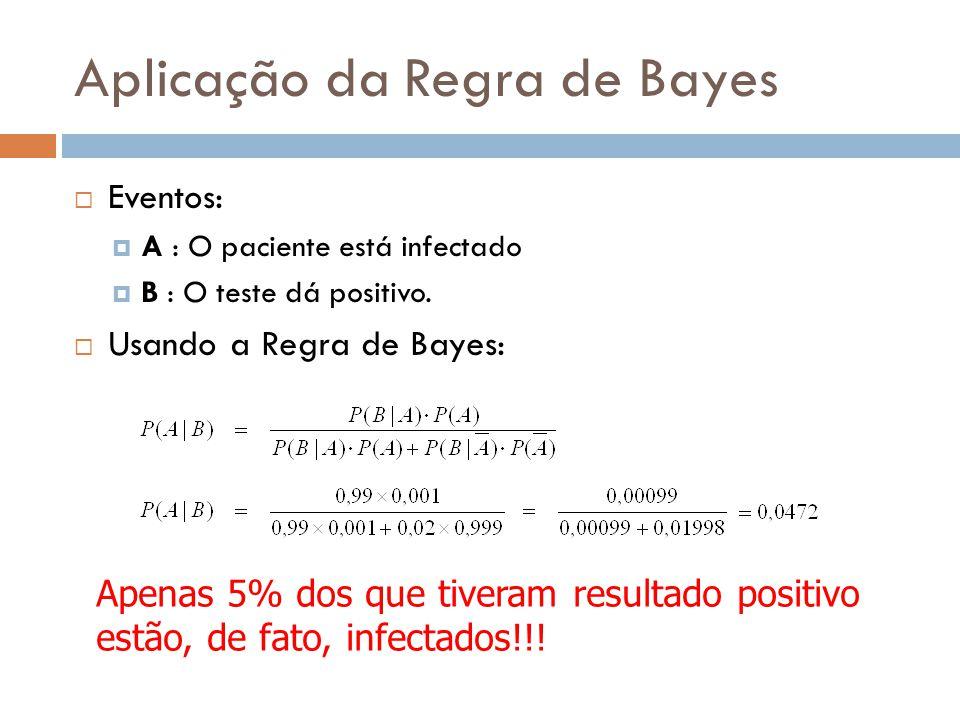 Aplicação da Regra de Bayes  Eventos:  A : O paciente está infectado  B : O teste dá positivo.