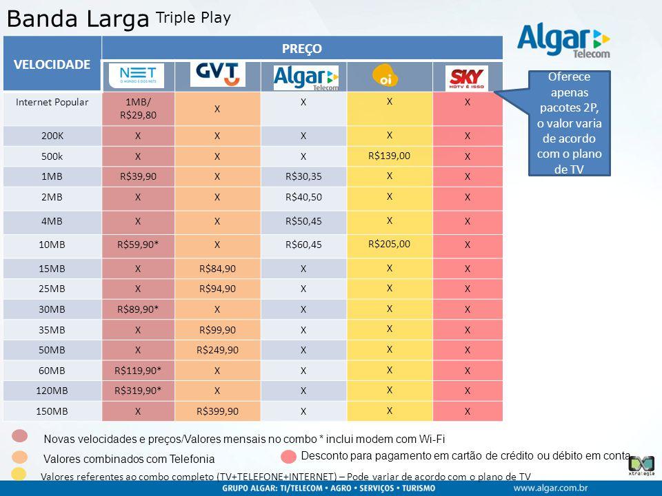 Triple Play Banda Larga VELOCIDADE PREÇO Internet Popular1MB/ R$29,80 X X X X 200KXXX X X 500kXXX R$139,00 X 1MBR$39,90XR$30,35 X X 2MBXXR$40,50 X X 4