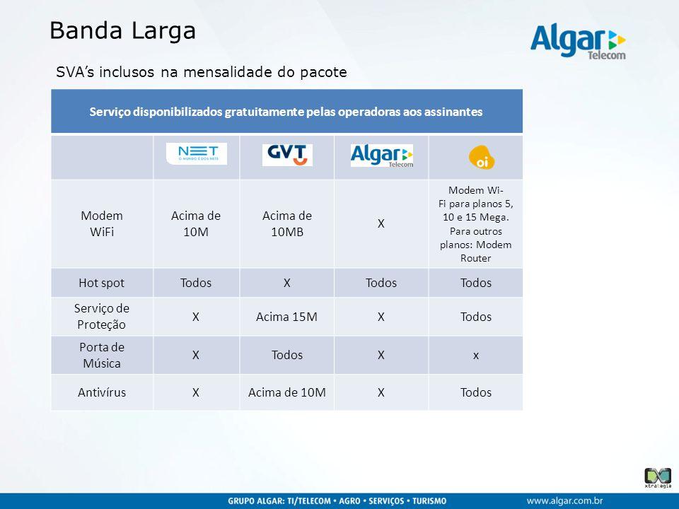 SVA's inclusos na mensalidade do pacote Serviço disponibilizados gratuitamente pelas operadoras aos assinantes Modem WiFi Acima de 10M Acima de 10MB X