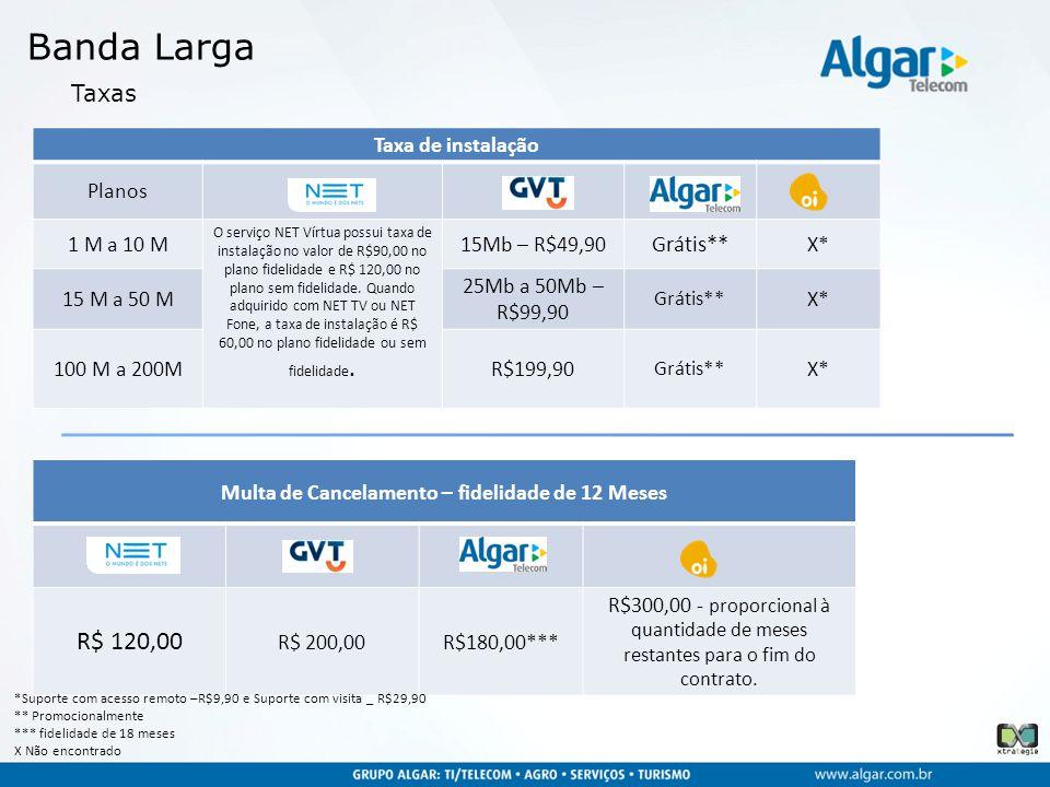 Taxas Taxa de instalação Planos 1 M a 10 M O serviço NET Vírtua possui taxa de instalação no valor de R$90,00 no plano fidelidade e R$ 120,00 no plano