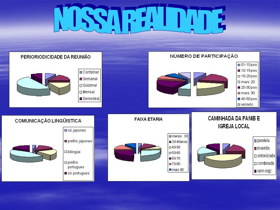 REGIMENTO INTERNO A provado em 12 de setembro de 2006 DENOMINAÇÃO Art.1- A Pastoral Nipo-Brasileira é uma associação cívico-religiosa,de fins não econ