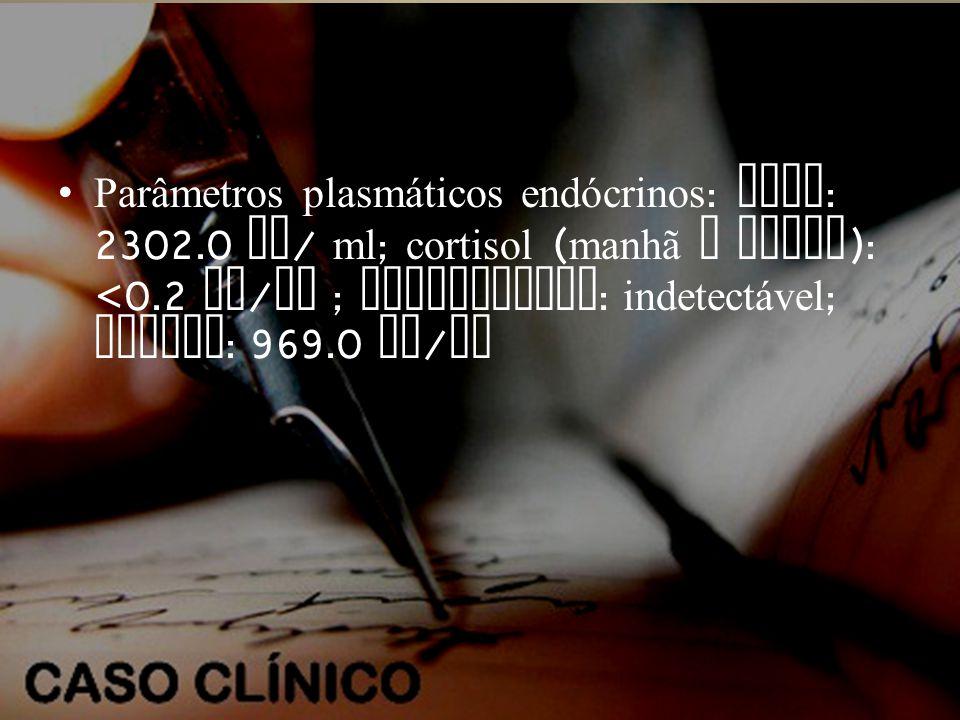 •Parâmetros plasmáticos endócrinos : ACTH : 2302.0 pg / ml ; cortisol ( manhã e tarde ): <0.2 mg / dl ; aldosterona : indetectável ; renina : 969.0 pg / ml