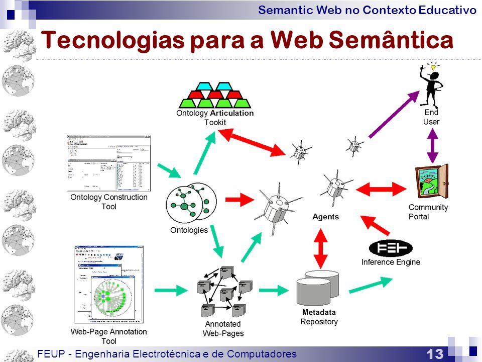 Semantic Web no Contexto Educativo FEUP - Engenharia Electrotécnica e de Computadores 13 Tecnologias para a Web Semântica