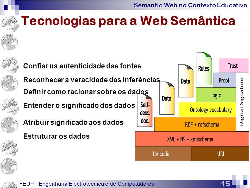 Semantic Web no Contexto Educativo FEUP - Engenharia Electrotécnica e de Computadores 15 Tecnologias para a Web Semântica Estruturar os dados Atribuir significado aos dados Entender o significado dos dados Definir como racionar sobre os dados Reconhecer a veracidade das inferências Confiar na autenticidade das fontes