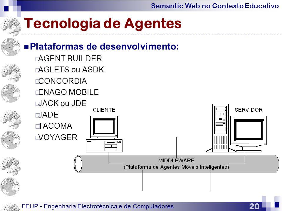 Semantic Web no Contexto Educativo FEUP - Engenharia Electrotécnica e de Computadores 20 Tecnologia de Agentes  Plataformas de desenvolvimento:  AGENT BUILDER  AGLETS ou ASDK  CONCORDIA  ENAGO MOBILE  JACK ou JDE  JADE  TACOMA  VOYAGER