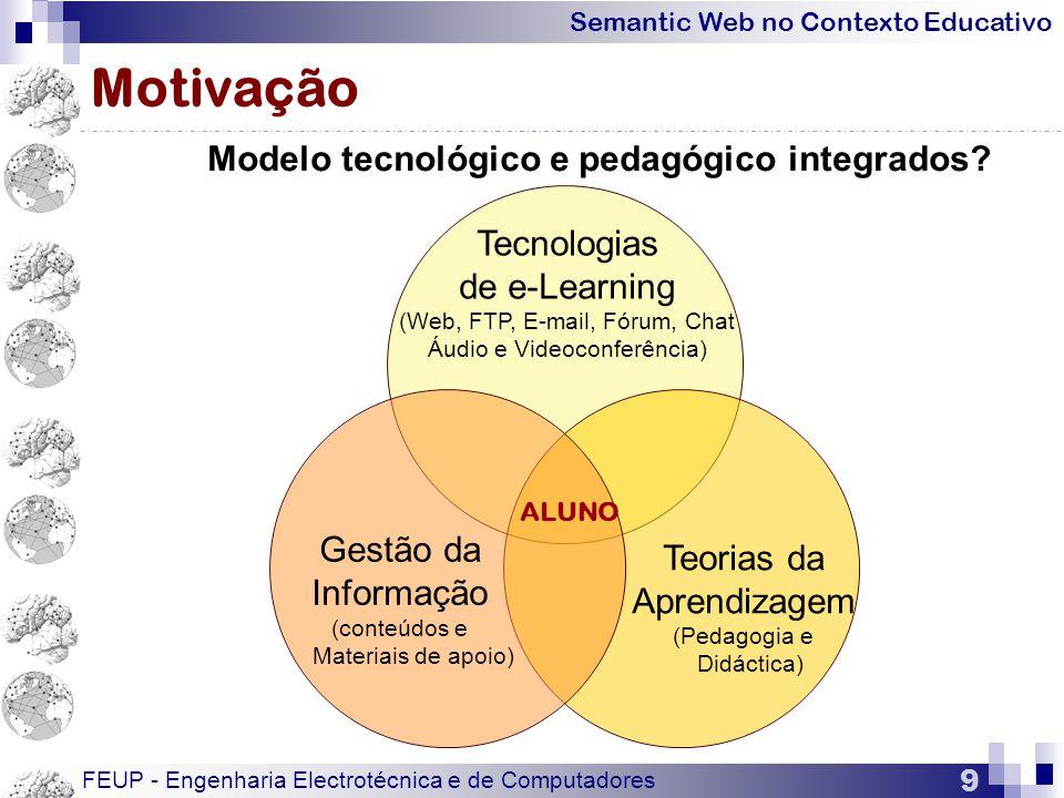 Semantic Web no Contexto Educativo FEUP - Engenharia Electrotécnica e de Computadores 9 Motivação Tecnologias de e-Learning (Web, FTP, E-mail, Fórum, Chat Áudio e Videoconferência) Gestão da Informação (conteúdos e Materiais de apoio) Teorias da Aprendizagem (Pedagogia e Didáctica) ALUNO Modelo tecnológico e pedagógico integrados?