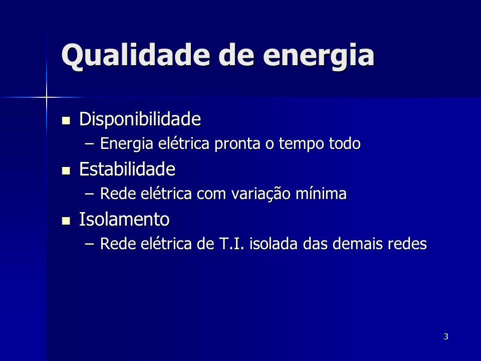 3 Qualidade de energia  Disponibilidade –Energia elétrica pronta o tempo todo  Estabilidade –Rede elétrica com variação mínima  Isolamento –Rede el