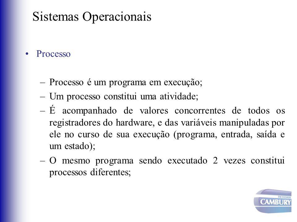 Sistemas Operacionais •Processo –Processo é um programa em execução; –Um processo constitui uma atividade; –É acompanhado de valores concorrentes de t