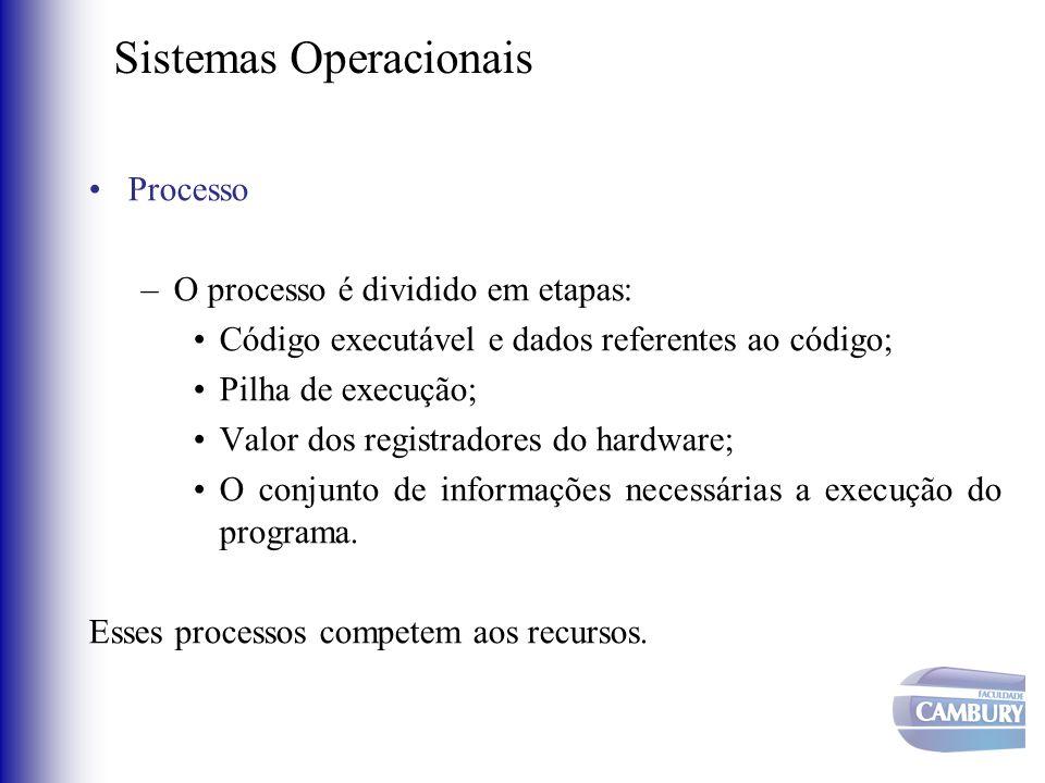 Sistemas Operacionais •Processo –O processo é dividido em etapas: •Código executável e dados referentes ao código; •Pilha de execução; •Valor dos regi