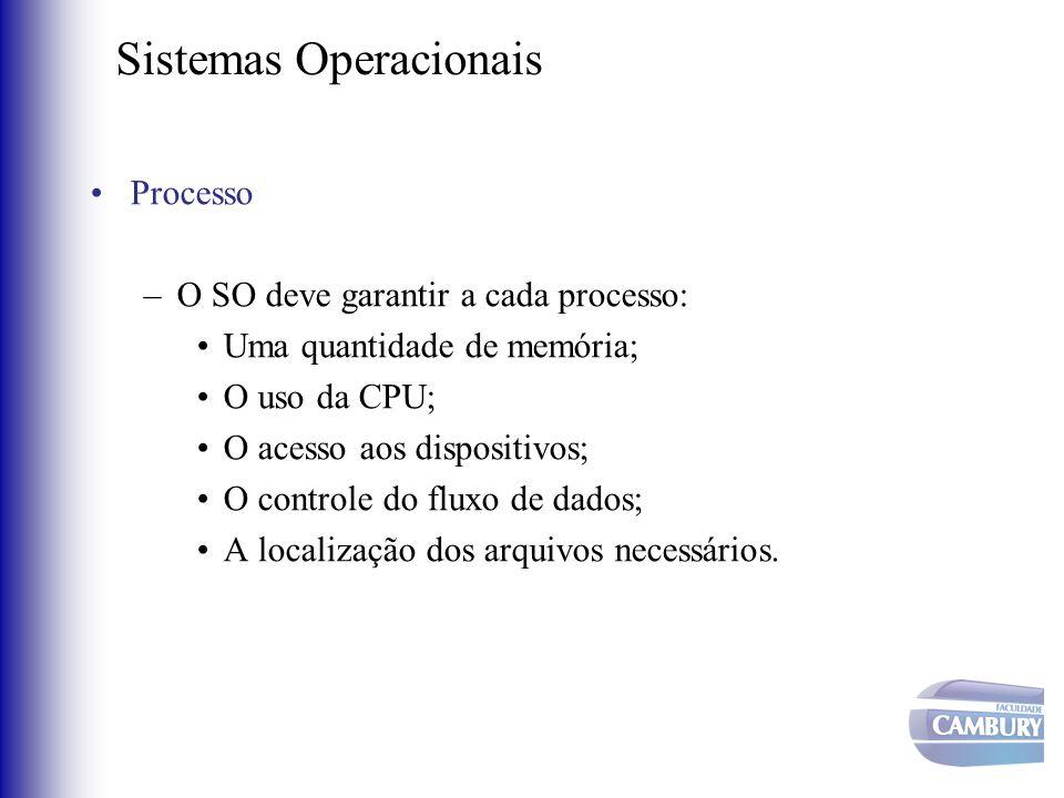 Sistemas Operacionais •Processo –O SO deve garantir a cada processo: •Uma quantidade de memória; •O uso da CPU; •O acesso aos dispositivos; •O control