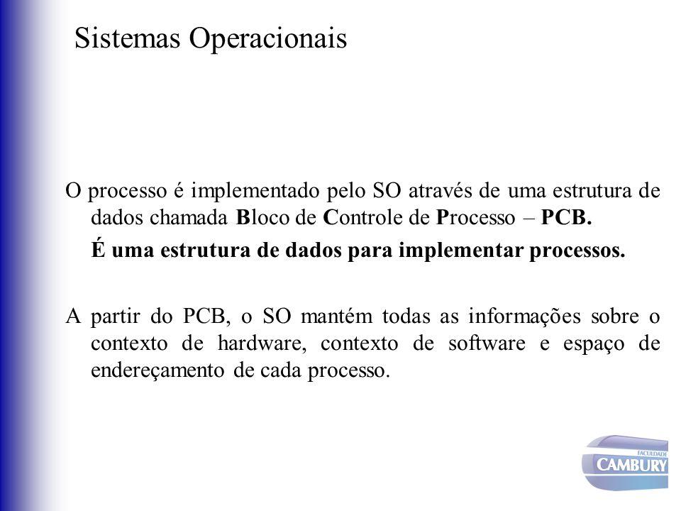 Sistemas Operacionais O processo é implementado pelo SO através de uma estrutura de dados chamada Bloco de Controle de Processo – PCB. É uma estrutura