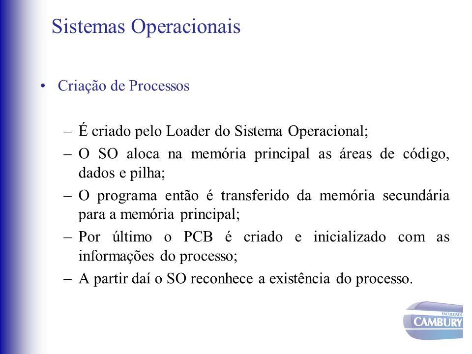 Sistemas Operacionais •Criação de Processos –É criado pelo Loader do Sistema Operacional; –O SO aloca na memória principal as áreas de código, dados e