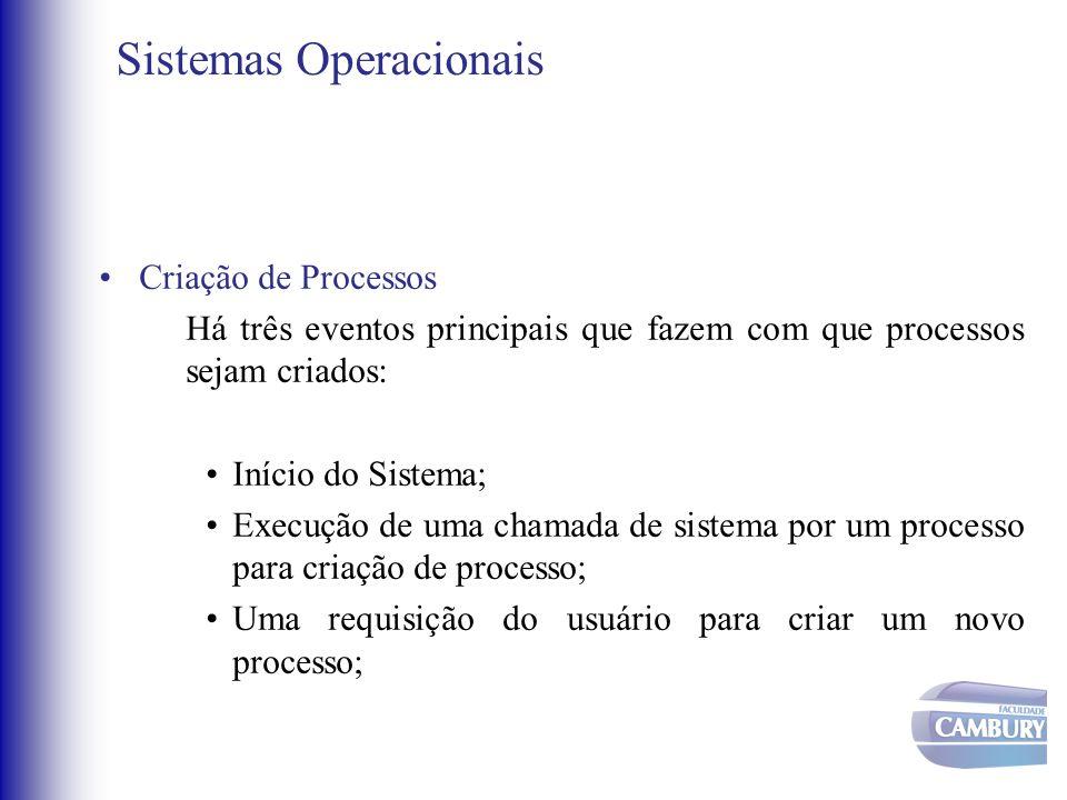Sistemas Operacionais •Criação de Processos Há três eventos principais que fazem com que processos sejam criados: •Início do Sistema; •Execução de uma