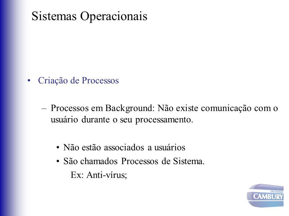 Sistemas Operacionais •Criação de Processos –Processos em Background: Não existe comunicação com o usuário durante o seu processamento. •Não estão ass
