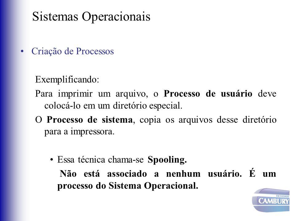 Sistemas Operacionais •Criação de Processos Exemplificando: Para imprimir um arquivo, o Processo de usuário deve colocá-lo em um diretório especial. O