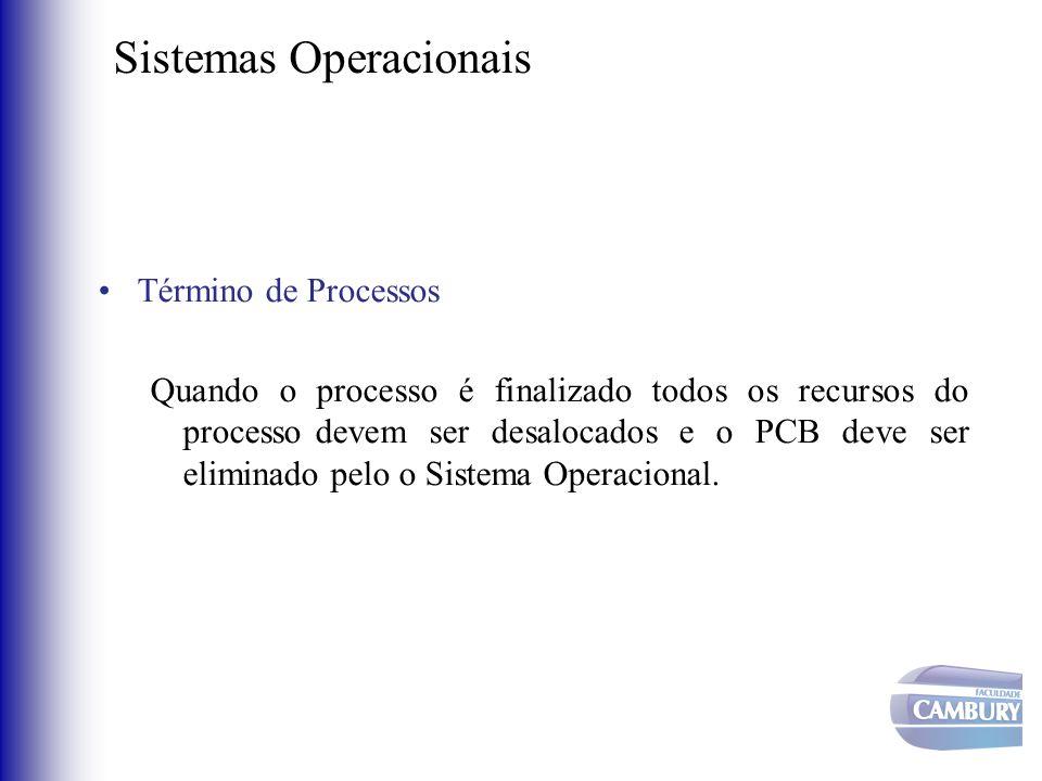 Sistemas Operacionais •Término de Processos Quando o processo é finalizado todos os recursos do processo devem ser desalocados e o PCB deve ser elimin