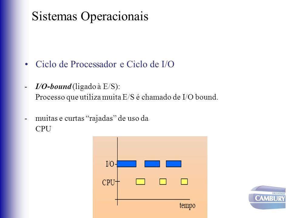 Sistemas Operacionais •Ciclo de Processador e Ciclo de I/O -I/O-bound (ligado à E/S): Processo que utiliza muita E/S é chamado de I/O bound. -muitas e