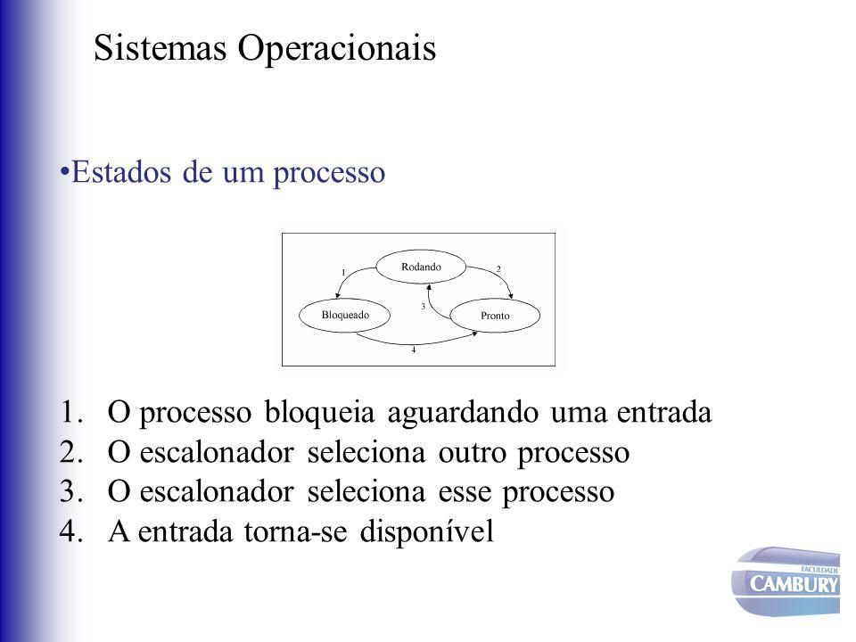 • Estados de um processo 1.O processo bloqueia aguardando uma entrada 2.O escalonador seleciona outro processo 3.O escalonador seleciona esse processo