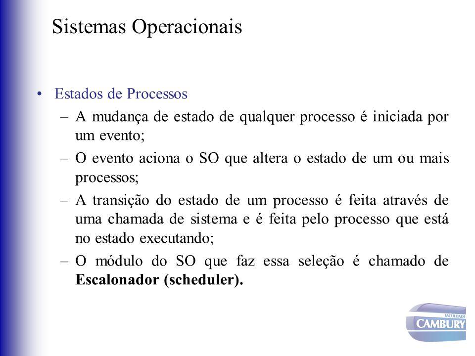 Sistemas Operacionais •Estados de Processos –A mudança de estado de qualquer processo é iniciada por um evento; –O evento aciona o SO que altera o est