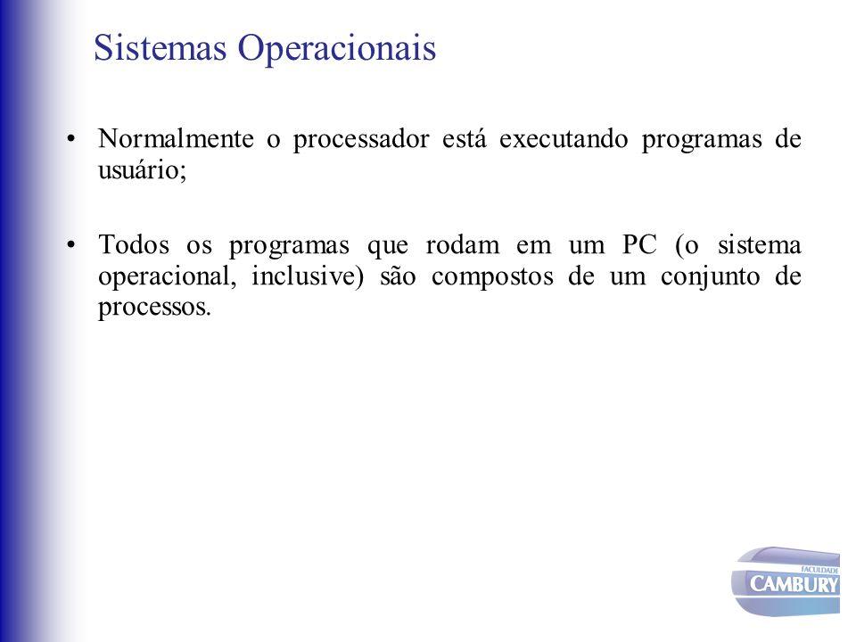 Sistemas Operacionais •O processador é projetado apenas para executar instruções, não sendo capaz de distinguir qual programa se encontra em execução; •Somente quando ocorre algum evento especial, o sistema operacional é ativado; •Dois tipos de eventos ativam o sistema operacional: uma chamada de sistema ou uma interrupção de periférico.