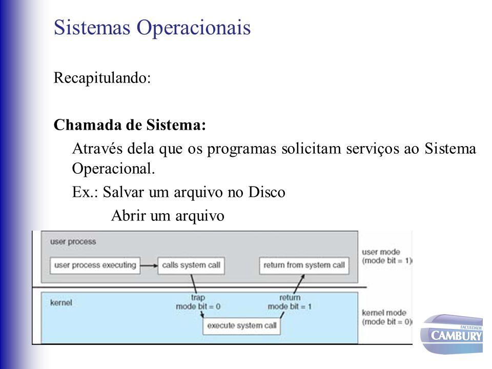 Sistemas Operacionais Recapitulando: Chamada de Sistema: Através dela que os programas solicitam serviços ao Sistema Operacional. Ex.: Salvar um arqui