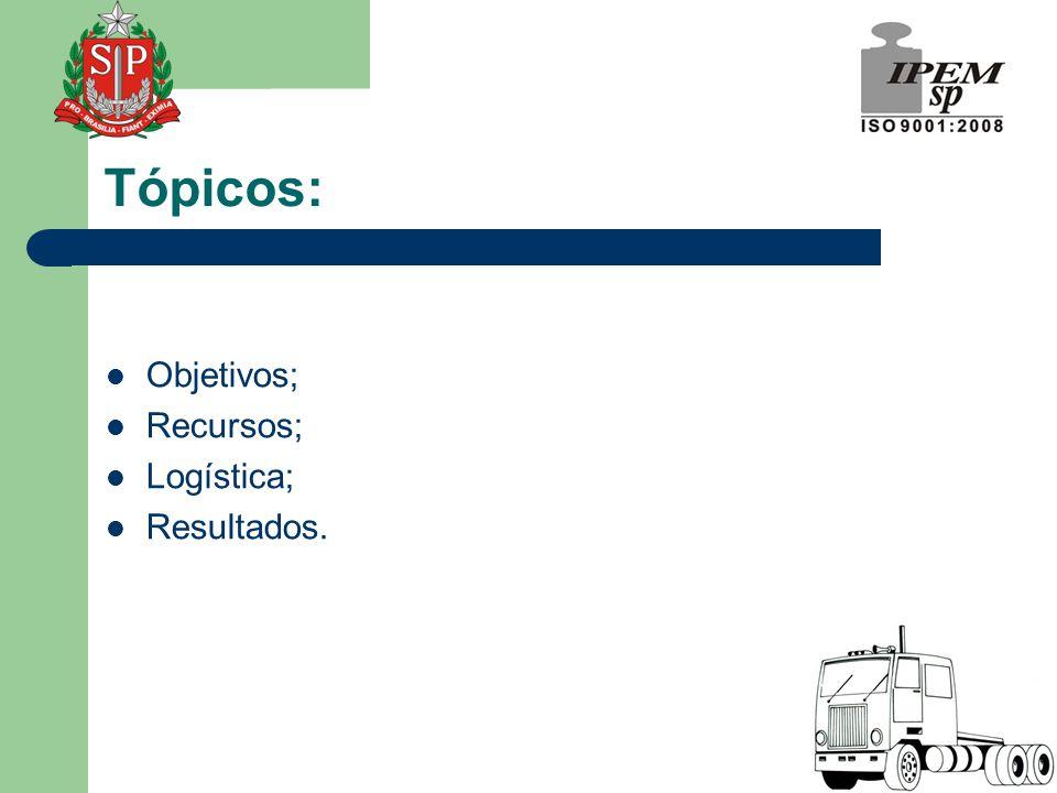 Tópicos:  Objetivos;  Recursos;  Logística;  Resultados.