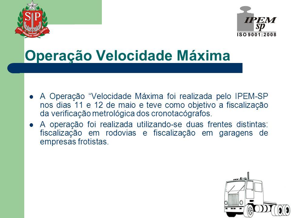 Operação Velocidade Máxima  A Operação Velocidade Máxima foi realizada pelo IPEM-SP nos dias 11 e 12 de maio e teve como objetivo a fiscalização da verificação metrológica dos cronotacógrafos.