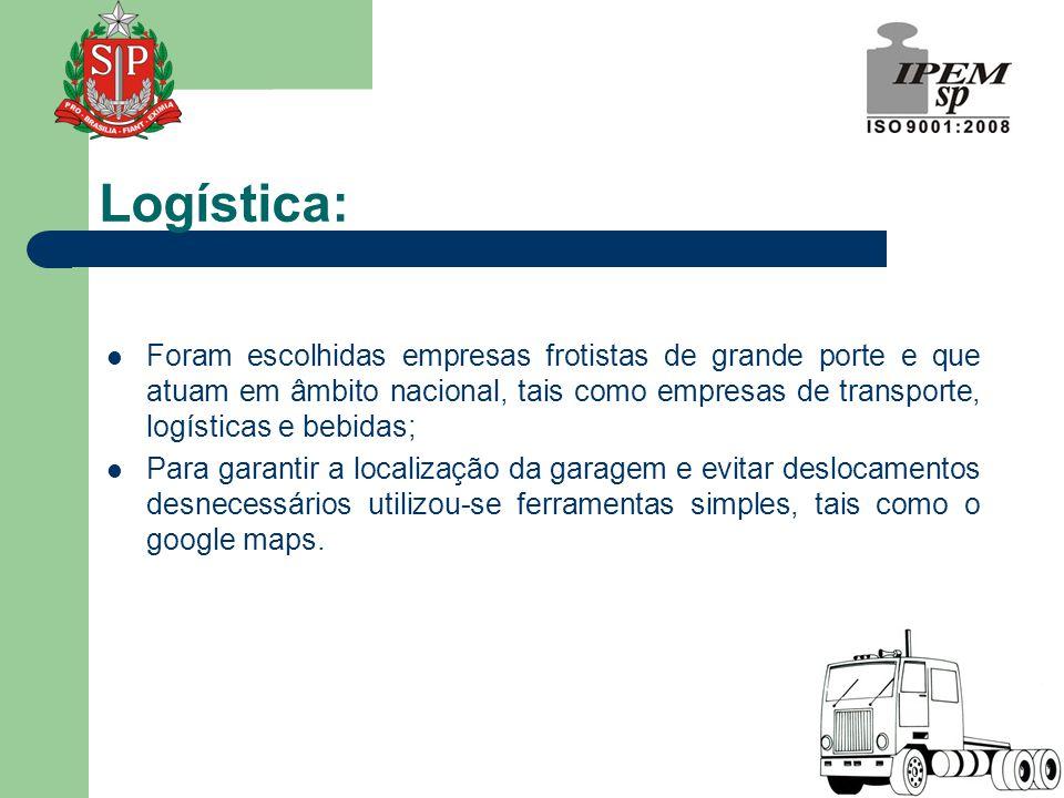  Foram escolhidas empresas frotistas de grande porte e que atuam em âmbito nacional, tais como empresas de transporte, logísticas e bebidas;  Para g