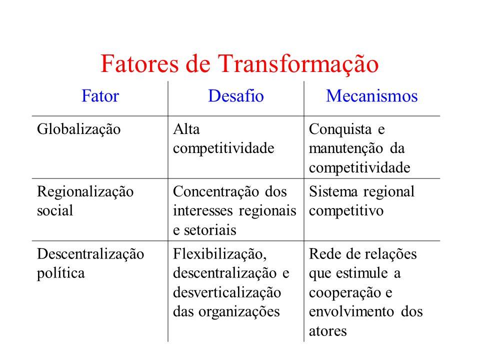 Desafios Empoderamento da mulher Implementação de políticas de apoio à mulher para chegar ao poder (lei de cotas).