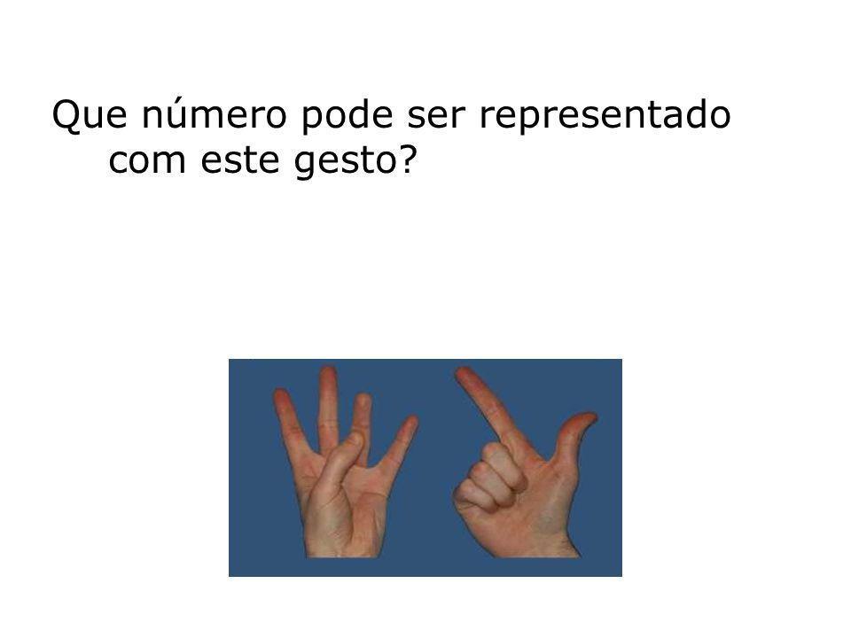 Que número pode ser representado com este gesto?