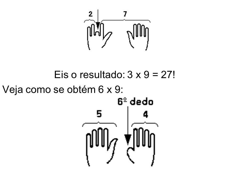 Eis o resultado: 3 x 9 = 27! Veja como se obtém 6 x 9: