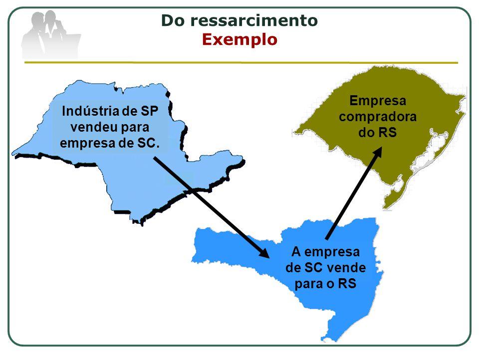 Do ressarcimento Exemplo Indústria de SP vendeu para empresa de SC.