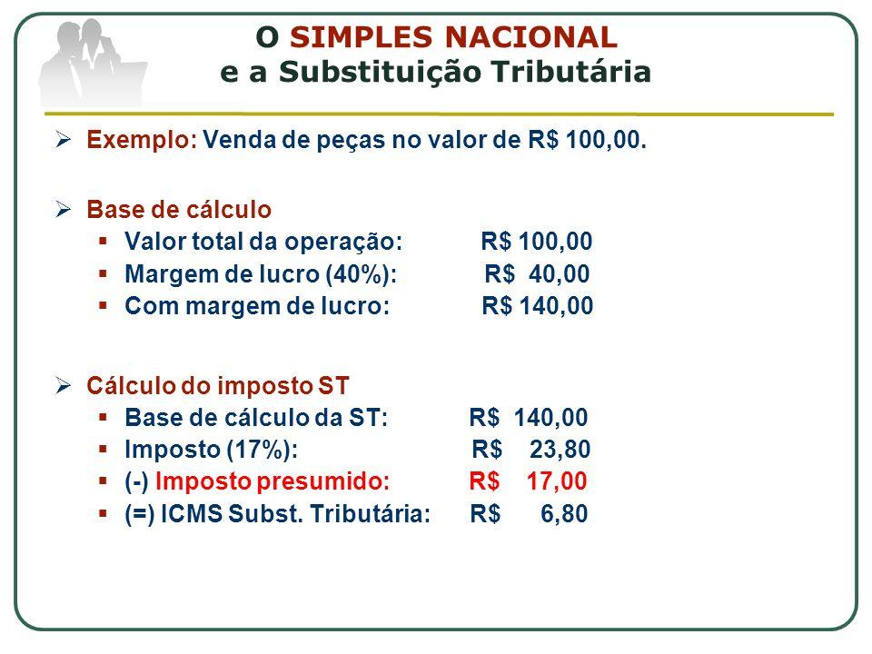 O SIMPLES NACIONAL e a Substituição Tributária  Exemplo: Venda de peças no valor de R$ 100,00.