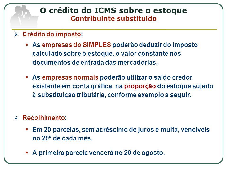 O crédito do ICMS sobre o estoque Contribuinte substituído  Crédito do imposto:  As empresas do SIMPLES poderão deduzir do imposto calculado sobre o estoque, o valor constante nos documentos de entrada das mercadorias.