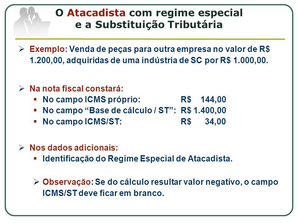 O Atacadista com regime especial e a Substituição Tributária  Exemplo: Venda de peças para outra empresa no valor de R$ 1.200,00, adquiridas de uma indústria de SC por R$ 1.000,00.