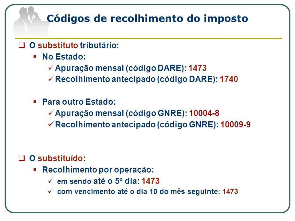Códigos de recolhimento do imposto  O substituto tributário:  No Estado:  Apuração mensal (código DARE): 1473  Recolhimento antecipado (código DARE): 1740  Para outro Estado:  Apuração mensal (código GNRE): 10004-8  Recolhimento antecipado (código GNRE): 10009-9  O substituído:  Recolhimento por operação:  em sendo até o 5º dia: 1473  com vencimento até o dia 10 do mês seguinte: 1473
