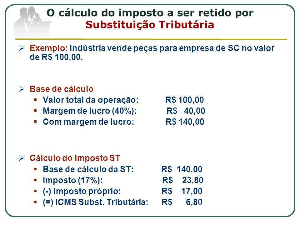 O cálculo do imposto a ser retido por Substituição Tributária  Exemplo: Indústria vende peças para empresa de SC no valor de R$ 100,00.